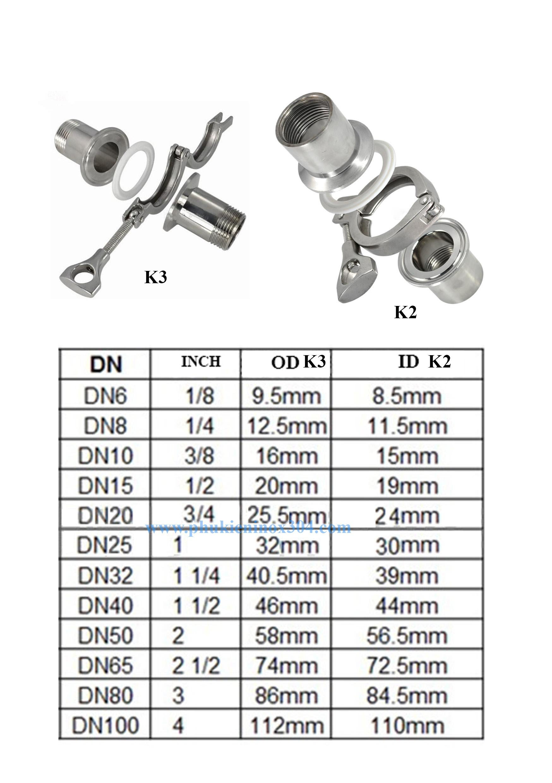 Thông số K2-K3